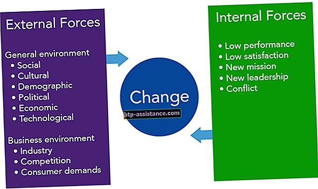 Fattori che possono causare cambiamenti in un'organizzazione