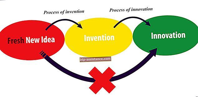 Qual è la durata di un brevetto?