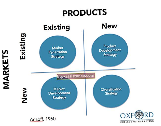 Pianificazione e strategie di marketing macro e micro