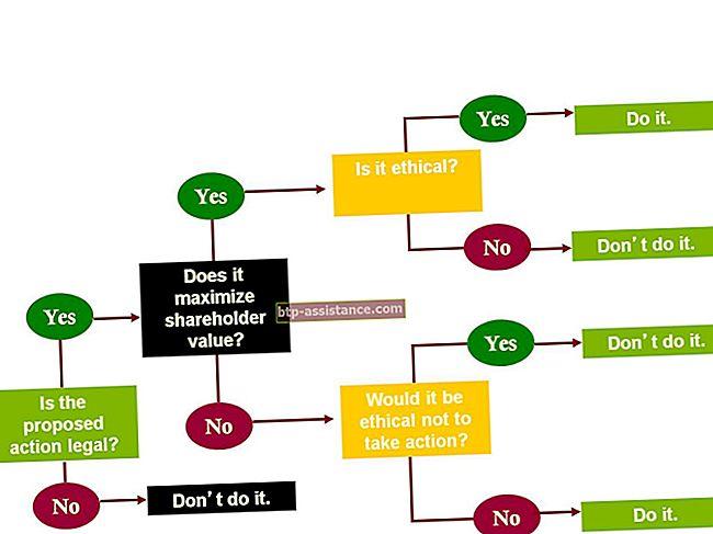 Come prendere decisioni aziendali etiche
