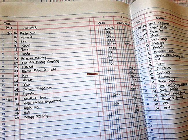 Come impostare un sistema di contabilità a 12 colonne