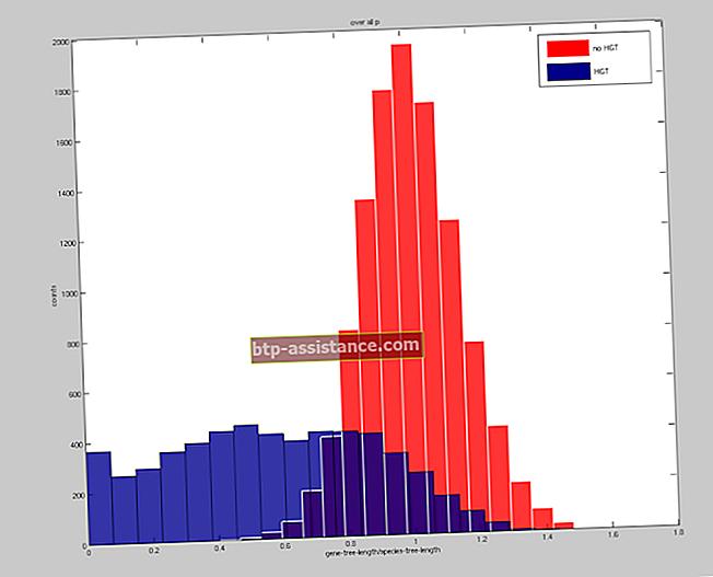 Come cambiare l'asse di un istogramma in Matlab