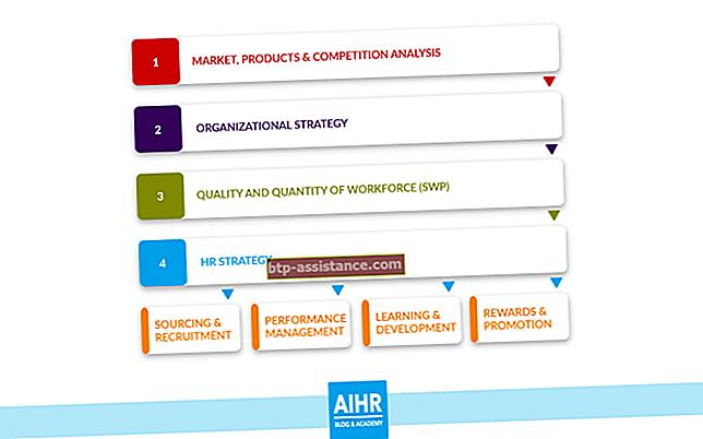 Tre elementi chiave del modello di pianificazione delle risorse umane